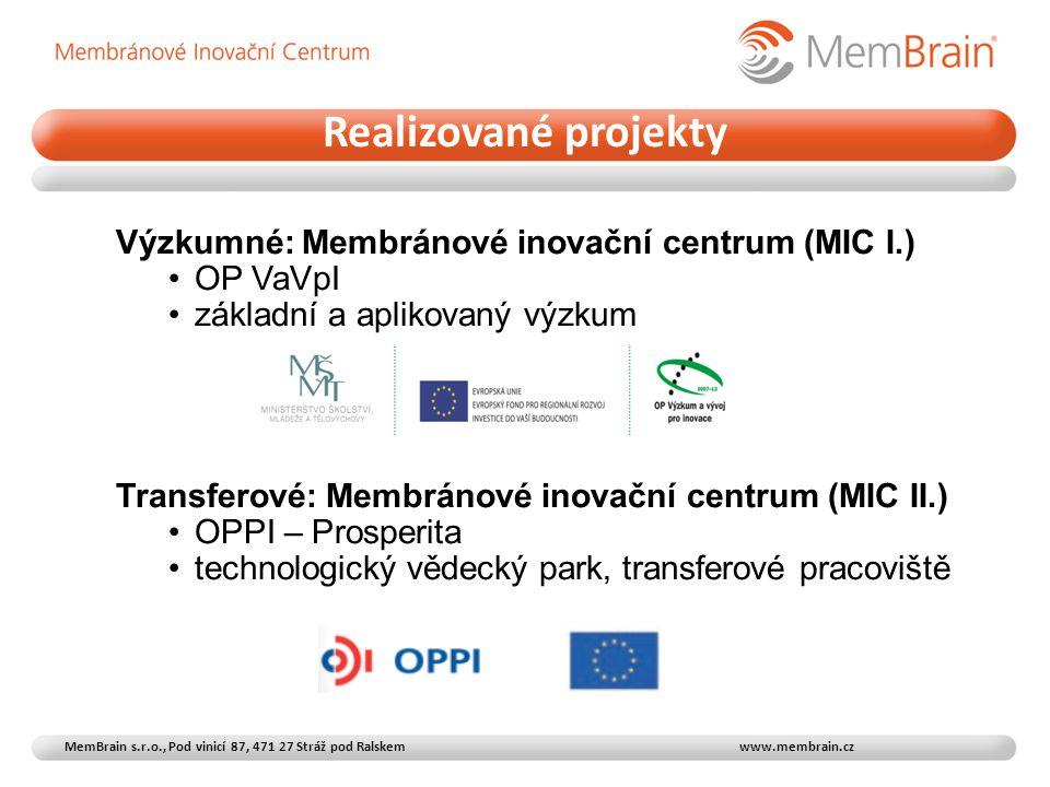 Realizované projekty MemBrain s.r.o., Pod vinicí 87, 471 27 Stráž pod Ralskem www.membrain.cz Výzkumné: Membránové inovační centrum (MIC I.) •OP VaVpI •základní a aplikovaný výzkum Transferové: Membránové inovační centrum (MIC II.) •OPPI – Prosperita •technologický vědecký park, transferové pracoviště