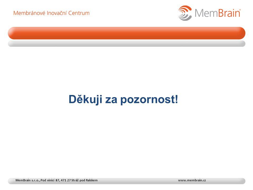 Děkuji za pozornost! MemBrain s.r.o., Pod vinicí 87, 471 27 Stráž pod Ralskem www.membrain.cz