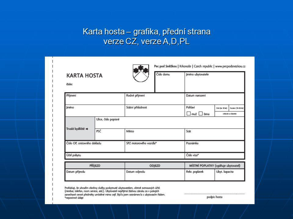 Karta hosta – grafika, přední strana verze CZ, verze A,D,PL