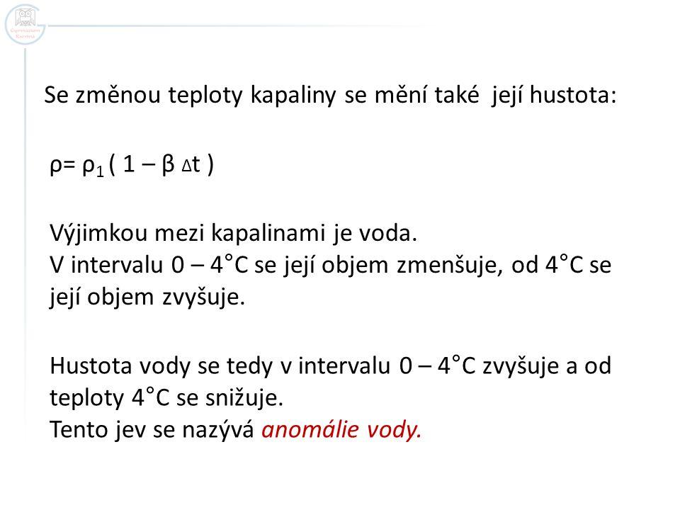 Se změnou teploty kapaliny se mění také její hustota: ρ= ρ 1 ( 1 – β Δ t ) Výjimkou mezi kapalinami je voda. V intervalu 0 – 4°C se její objem zmenšuj