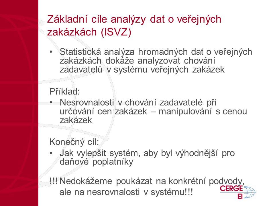Základní cíle analýzy dat o veřejných zakázkách (ISVZ) •Statistická analýza hromadných dat o veřejných zakázkách dokáže analyzovat chování zadavatelů v systému veřejných zakázek Příklad: •Nesrovnalosti v chování zadavatelé při určování cen zakázek – manipulování s cenou zakázek Konečný cíl: •Jak vylepšit systém, aby byl výhodnější pro daňové poplatníky !!.