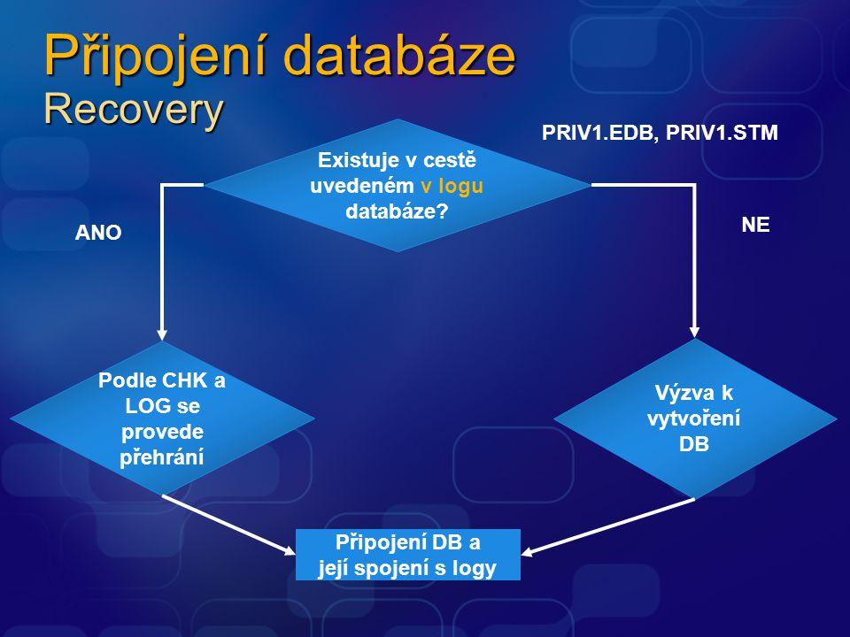 Připojení databáze Recovery Existuje v cestě uvedeném v logu databáze? PRIV1.EDB, PRIV1.STM Podle CHK a LOG se provede přehrání ANO Výzva k vytvoření