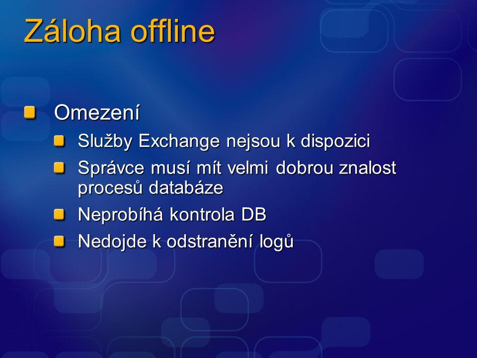 Záloha offline Omezení Služby Exchange nejsou k dispozici Správce musí mít velmi dobrou znalost procesů databáze Neprobíhá kontrola DB Nedojde k odstr
