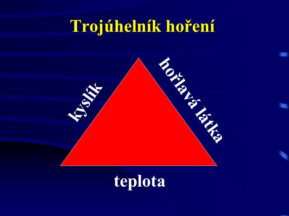 Trojúhelník hoření kyslík teplota hořlavá látka