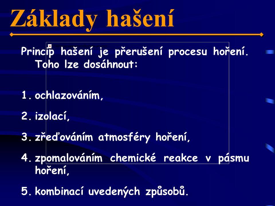Základy hašení Princip hašení je přerušení procesu hoření.