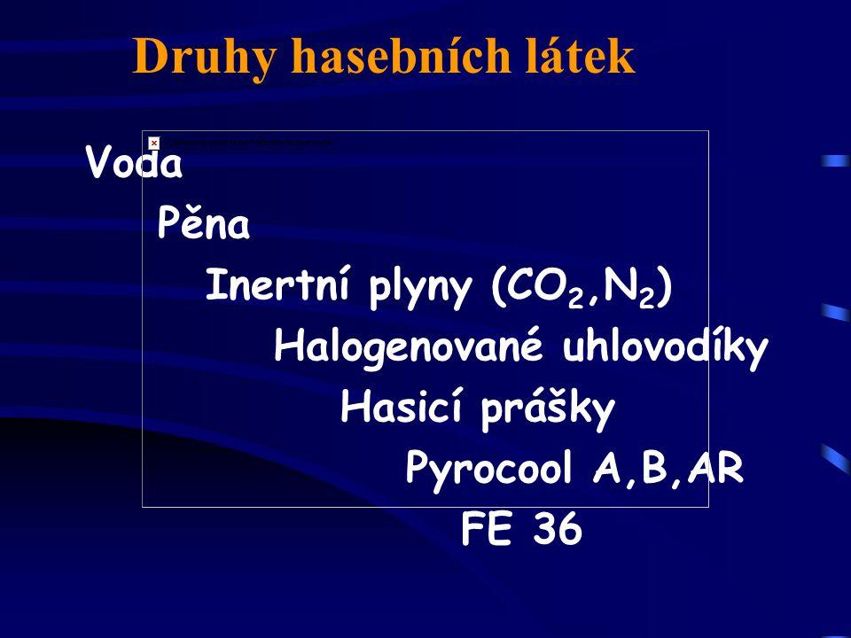 Druhy hasebních látek Voda Pěna Inertní plyny (CO 2,N 2 ) Halogenované uhlovodíky Hasicí prášky Pyrocool A,B,AR FE 36