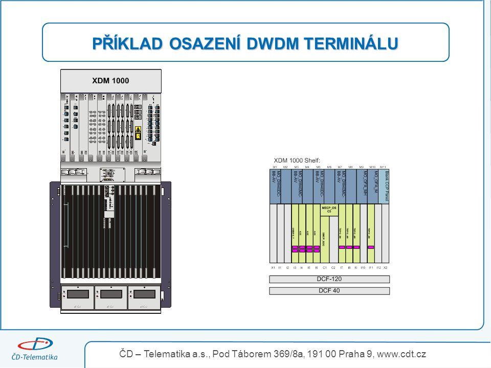 PŘÍKLAD OSAZENÍ DWDM TERMINÁLU ČD – Telematika a.s., Pod Táborem 369/8a, 191 00 Praha 9, www.cdt.cz