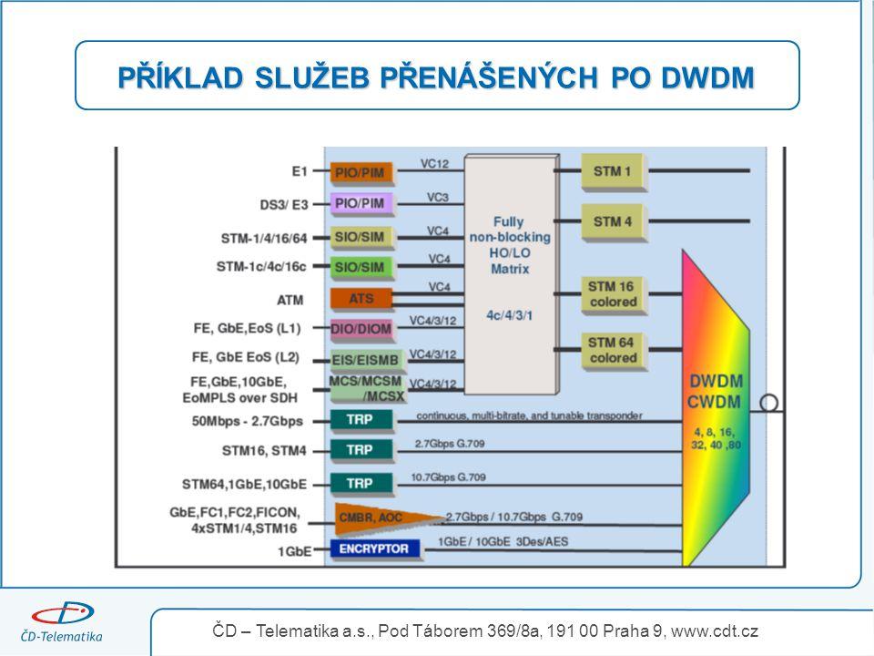 PŘÍKLAD SLUŽEB PŘENÁŠENÝCH PO DWDM ČD – Telematika a.s., Pod Táborem 369/8a, 191 00 Praha 9, www.cdt.cz