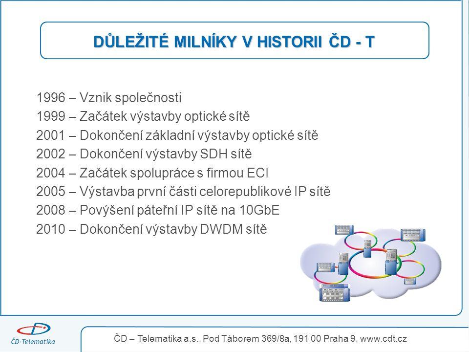 DŮLEŽITÉ MILNÍKY V HISTORII ČD - T 1996 – Vznik společnosti 1999 – Začátek výstavby optické sítě 2001 – Dokončení základní výstavby optické sítě 2002