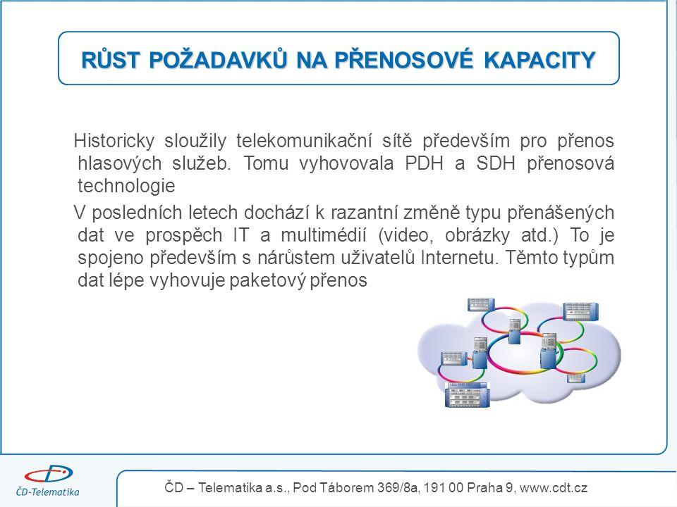 RŮST POŽADAVKŮ NA PŘENOSOVÉ KAPACITY Stejně jako typ přenášených dat se mění požadavky na přenosovou rychlost 1990 – 10 Mb/s 1995 – 100 Mb/s 1998 – 1 Gb/s 2002 – 10 Gb/s 2010 – 40/100 Gb/s ČD – Telematika a.s., Pod Táborem 369/8a, 191 00 Praha 9, www.cdt.cz