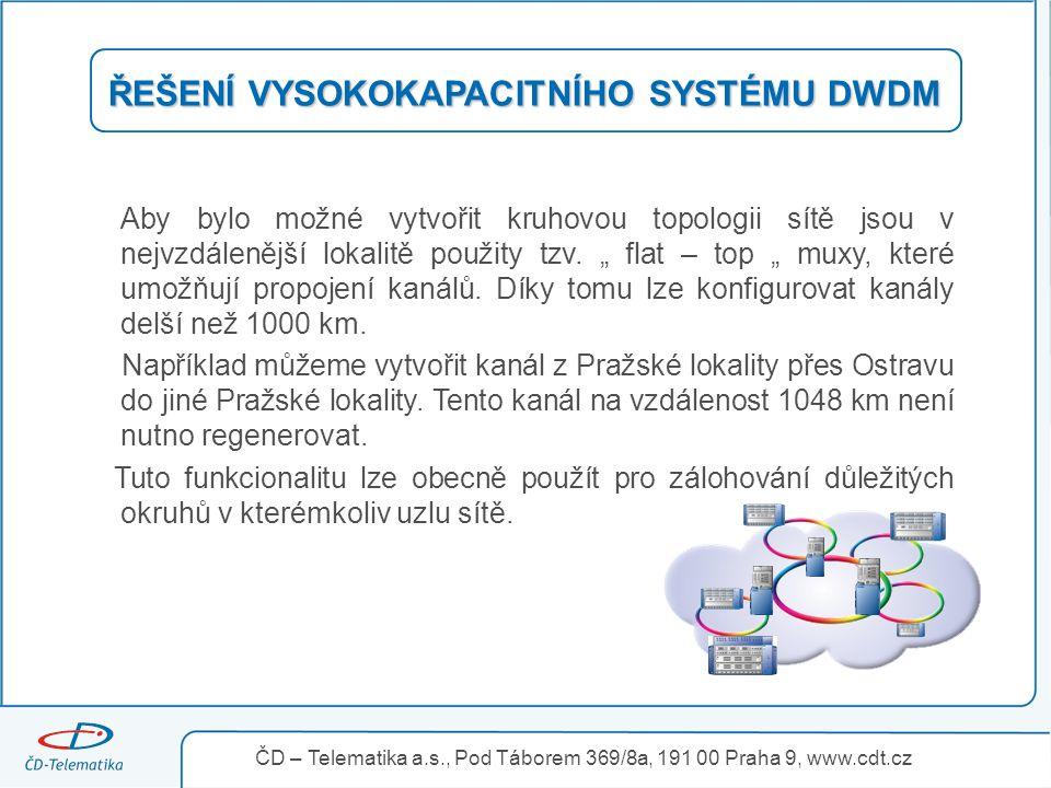 PŘÍKLAD VÝSTUPU Z DESIGN TOOL ČD – Telematika a.s., Pod Táborem 369/8a, 191 00 Praha 9, www.cdt.cz