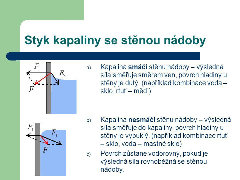 Kapilární tlak Výsledná síla působící na molekuly kapaliny u stěny nádoby způsobuje změnu tlaku v kapalině (podle jejího směru se tlak zvětší nebo zmenší).