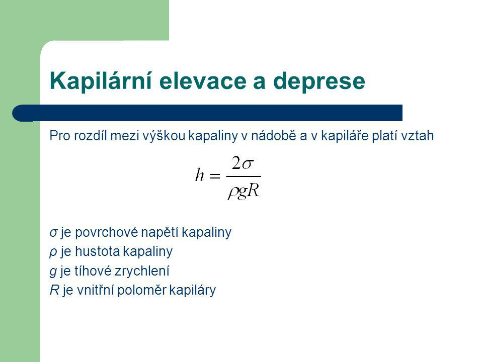 Kapilární elevace a deprese Pro rozdíl mezi výškou kapaliny v nádobě a v kapiláře platí vztah σ je povrchové napětí kapaliny ρ je hustota kapaliny g j