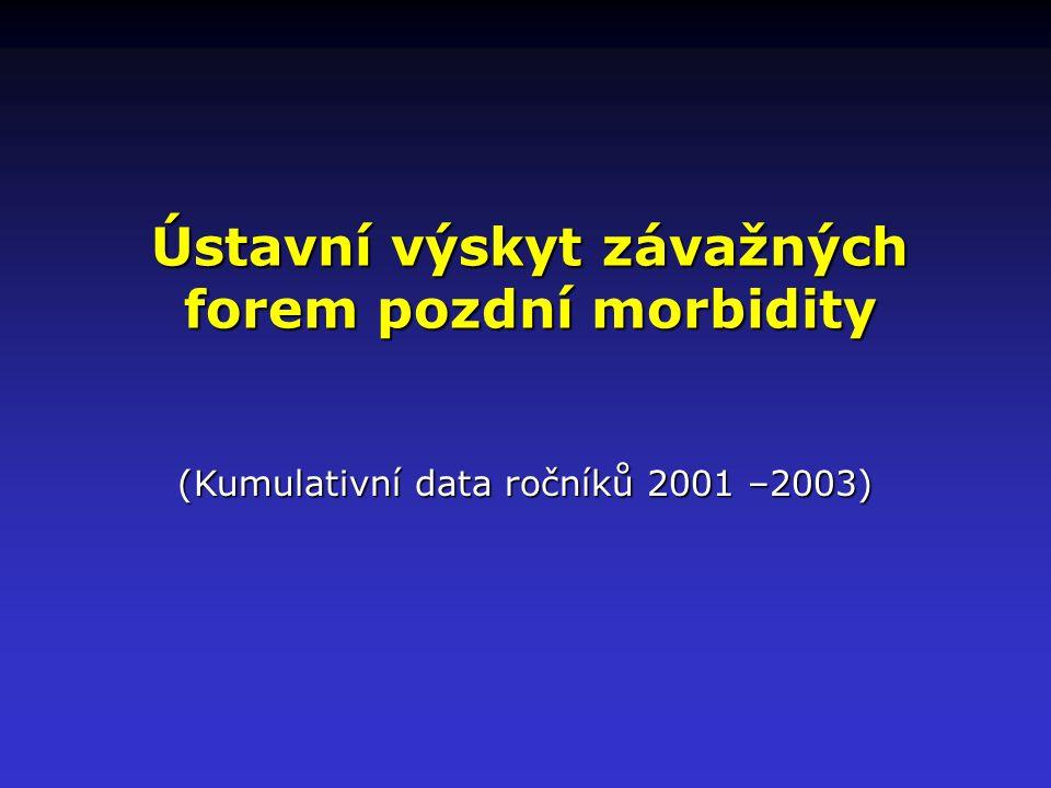 Ústavní výskyt závažných forem pozdní morbidity (Kumulativní data ročníků 2001 –2003)