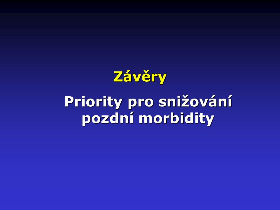 Závěry Priority pro snižování pozdní morbidity