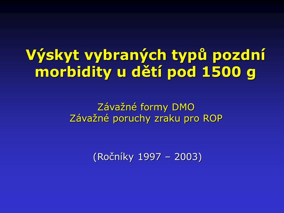 Výskyt vybraných typů pozdní morbidity u dětí pod 1500 g Závažné formy DMO Závažné poruchy zraku pro ROP (Ročníky 1997 – 2003)