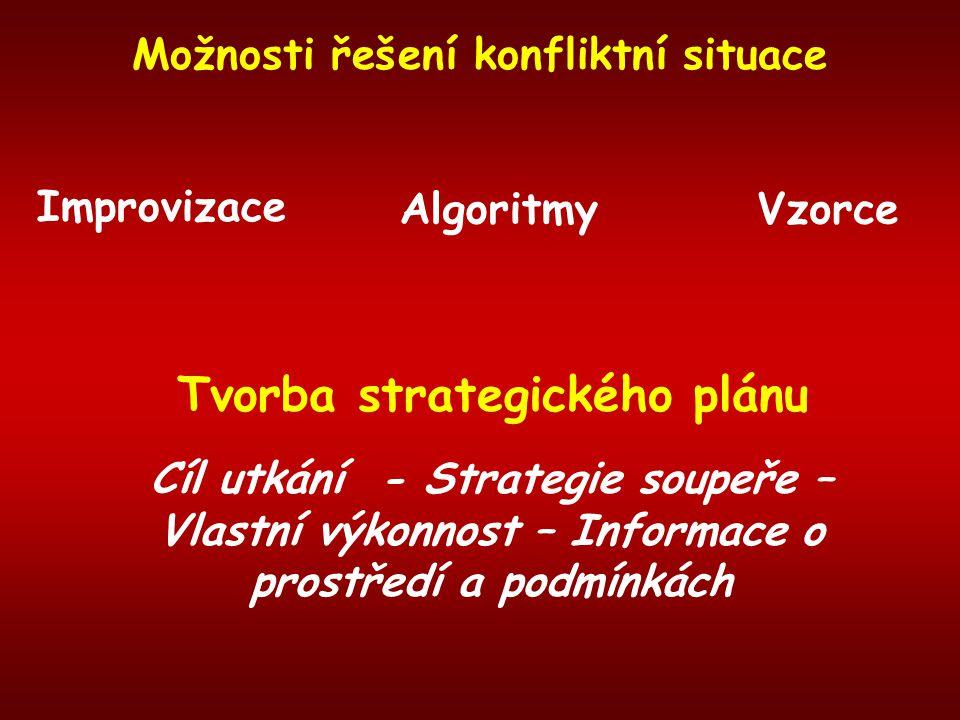 Možnosti řešení konfliktní situace Improvizace AlgoritmyVzorce Tvorba strategického plánu Cíl utkání - Strategie soupeře – Vlastní výkonnost – Informa