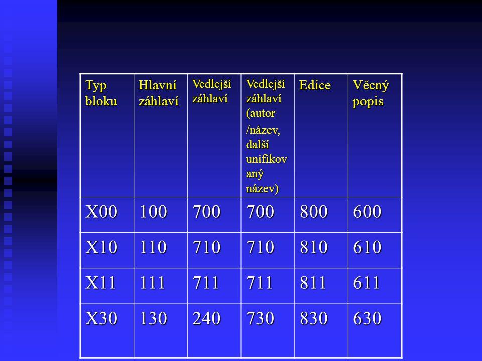 Typ bloku Hlavní záhlaví Vedlejší záhlaví Vedlejší záhlaví (autor /název, další unifikov aný název) Edice Věcný popis X00100700700800600 X10110710710810610 X11111711711811611 X30130240730830630