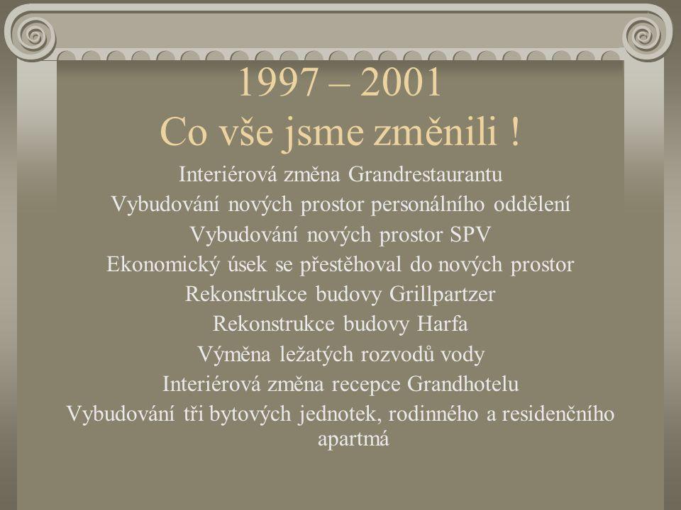 1997 - 2001 Co vše jsme změnili ! Nový interiér haly Grandhotelu Interiérová změna haly Parkhotelu Vybudování kadeřnického studia Přeměna kancelářskýc