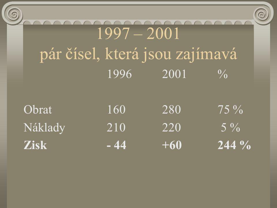 Pět let spolu a jak dál ! Roman Vacho generální ředitel Grandhotelu PUPP Karlovy Vary, a.s. 13. ledna 2002,hotel Horizont Pec pod Sněžkou