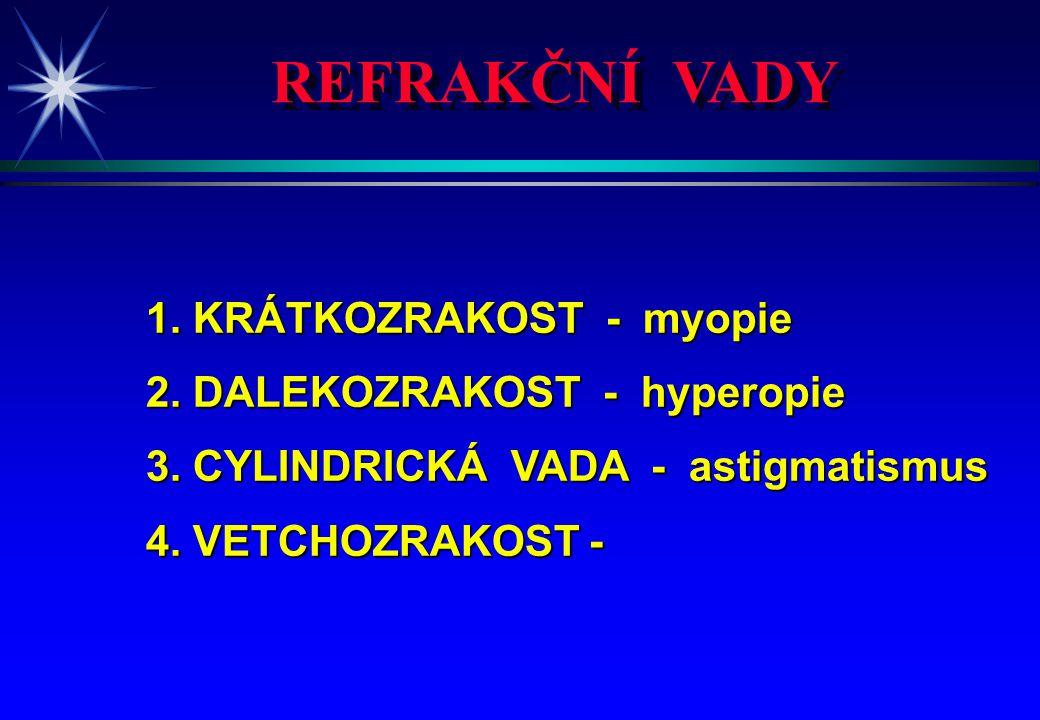 REFRAKČNÍ VADY 1. KRÁTKOZRAKOST - myopie 2. DALEKOZRAKOST - hyperopie 3. CYLINDRICKÁ VADA - astigmatismus 4. VETCHOZRAKOST -
