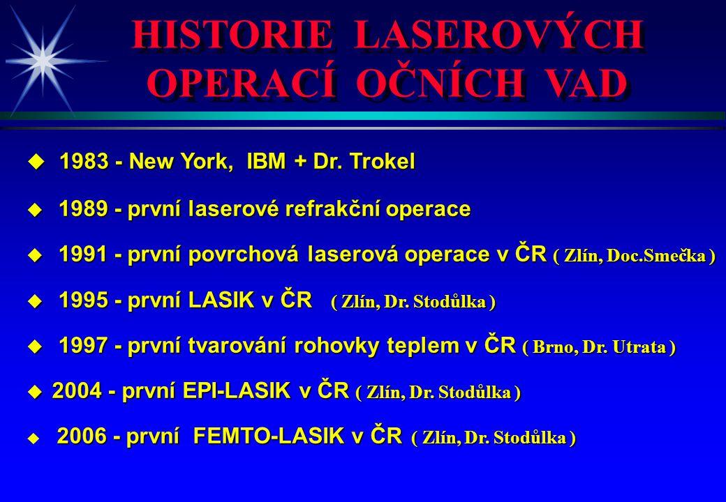 HISTORIE LASEROVÝCH OPERACÍ OČNÍCH VAD u 1983 - New York, IBM + Dr. Trokel u 1989 - první laserové refrakční operace  1991 - první povrchová laserová