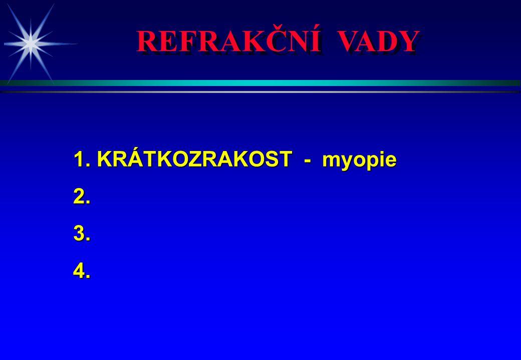 REFRAKČNÍ VADY 1. KRÁTKOZRAKOST - myopie = DLOUHÉ OKO = DLOUHÉ OKO2.3.4.
