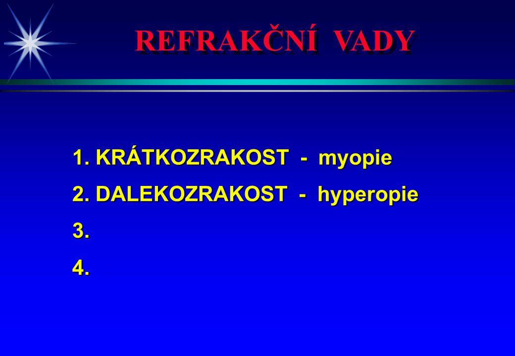 REFRAKČNÍ VADY 1. KRÁTKOZRAKOST - myopie 2. DALEKOZRAKOST - hyperopie 3.4.