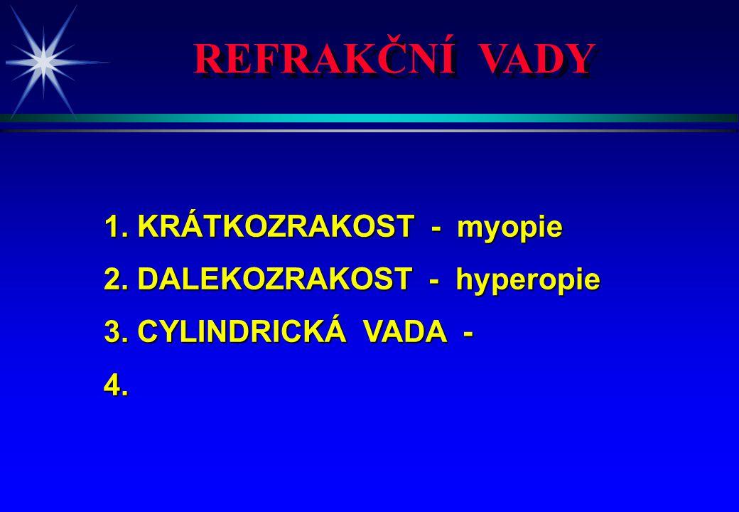 REFRAKČNÍ VADY 1. KRÁTKOZRAKOST - myopie 2. DALEKOZRAKOST - hyperopie 3. CYLINDRICKÁ VADA - 4.
