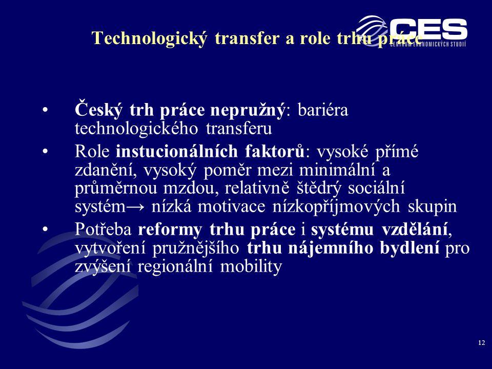 12 Technologický transfer a role trhu práce •Český trh práce nepružný: bariéra technologického transferu •Role instucionálních faktorů: vysoké přímé zdanění, vysoký poměr mezi minimální a průměrnou mzdou, relativně štědrý sociální systém→ nízká motivace nízkopříjmových skupin •Potřeba reformy trhu práce i systému vzdělání, vytvoření pružnějšího trhu nájemního bydlení pro zvýšení regionální mobility