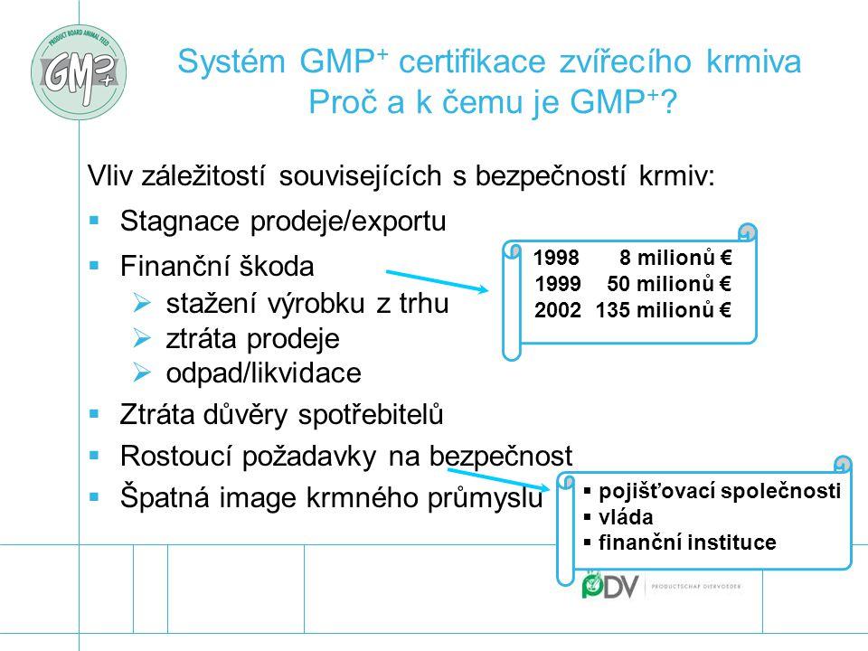Systém GMP + certifikace zvířecího krmiva Proč a k čemu je GMP + ? Vliv záležitostí souvisejících s bezpečností krmiv:  Stagnace prodeje/exportu  Fi