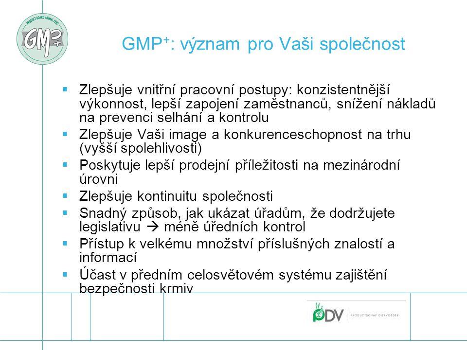 GMP + : význam pro Vaši společnost  Zlepšuje vnitřní pracovní postupy: konzistentnější výkonnost, lepší zapojení zaměstnanců, snížení nákladů na prev