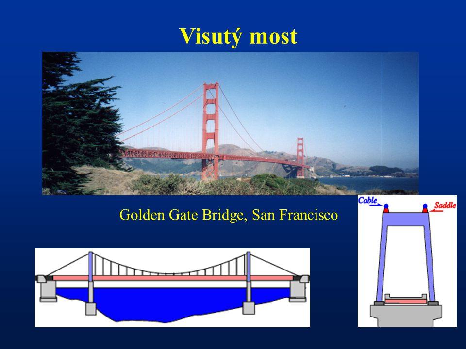 Visutý most Golden Gate Bridge, San Francisco