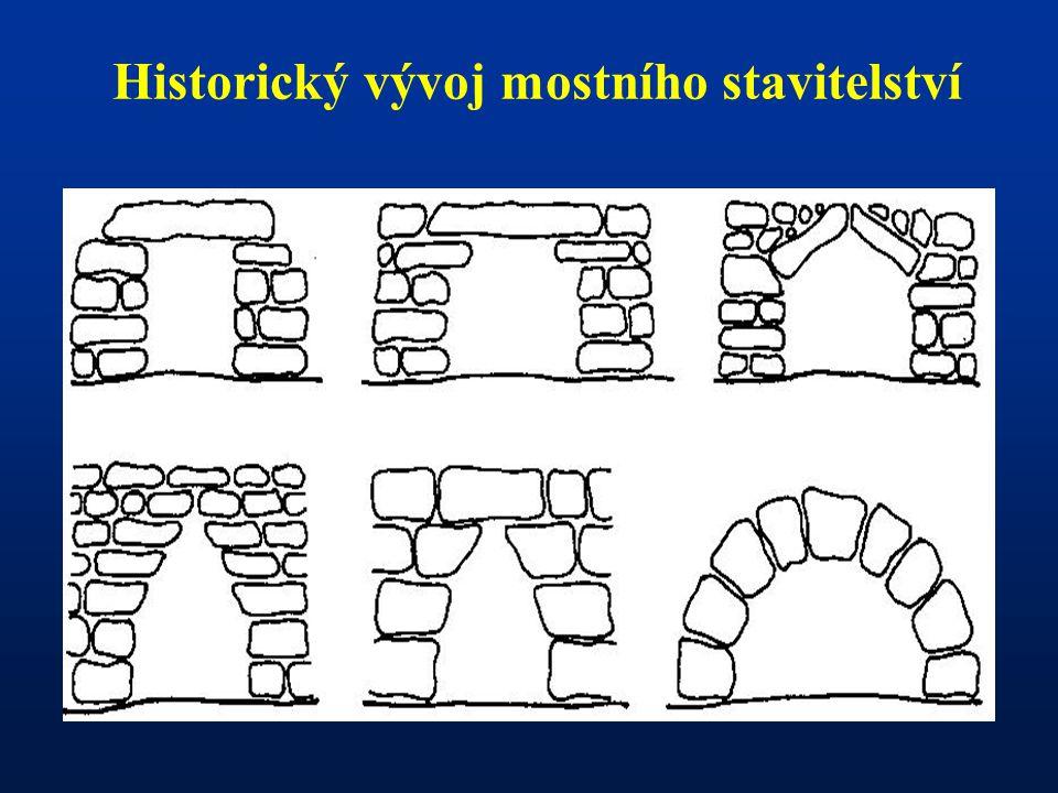 Historický vývoj mostního stavitelství