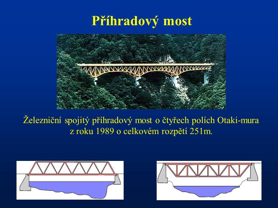 Rámový most