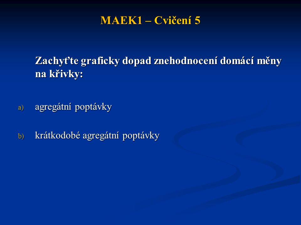 MAEK1 – Cvičení 5 Zachyťte graficky dopad znehodnocení domácí měny na křivky: a) agregátní poptávky b) krátkodobé agregátní poptávky
