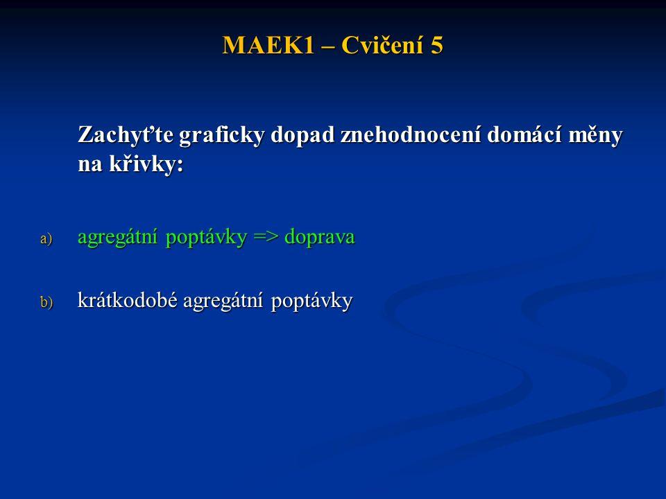 MAEK1 – Cvičení 5 Zachyťte graficky dopad znehodnocení domácí měny na křivky: a) agregátní poptávky => doprava b) krátkodobé agregátní poptávky