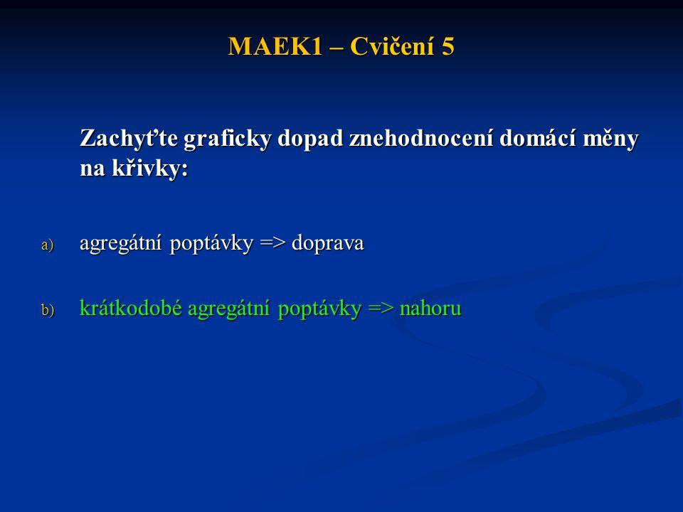 MAEK1 – Cvičení 5 Zachyťte graficky dopad znehodnocení domácí měny na křivky: a) agregátní poptávky => doprava b) krátkodobé agregátní poptávky => nah