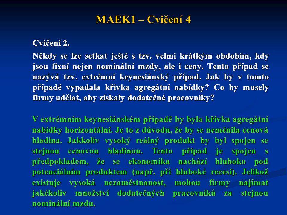 MAEK1 – Cvičení 4 Cvičení 2. Někdy se lze setkat ještě s tzv. velmi krátkým obdobím, kdy jsou fixní nejen nominální mzdy, ale i ceny. Tento případ se
