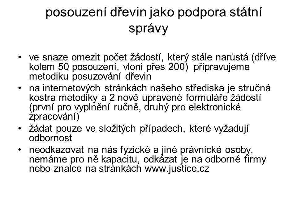 žádost o posouzení kácení dřevin Žadatel: 1.