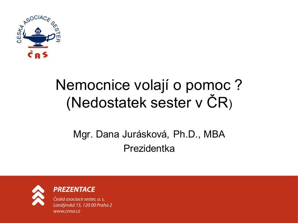 Nemocnice volají o pomoc ? (Nedostatek sester v ČR ) Mgr. Dana Jurásková, Ph.D., MBA Prezidentka
