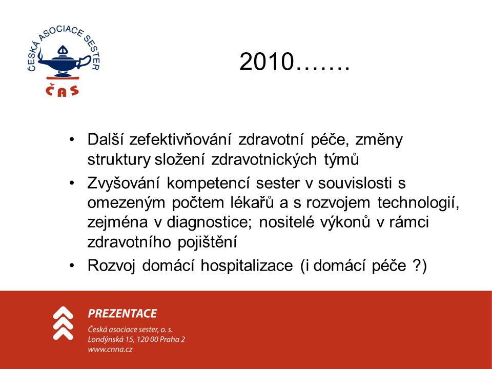 2010……. •Další zefektivňování zdravotní péče, změny struktury složení zdravotnických týmů •Zvyšování kompetencí sester v souvislosti s omezeným počtem