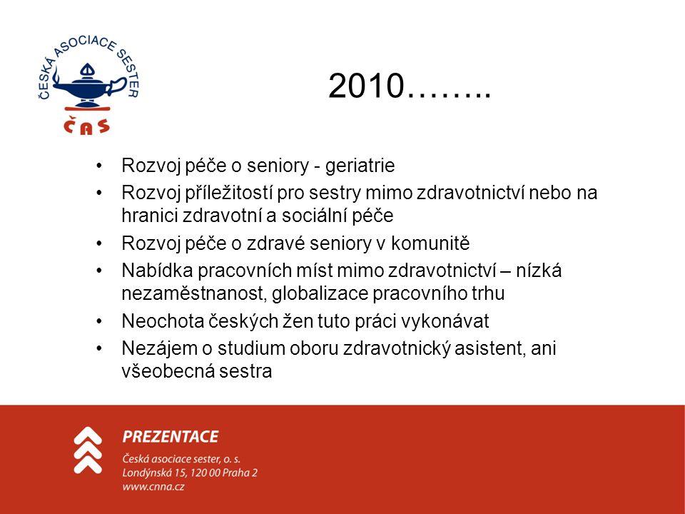 2010…….. •Rozvoj péče o seniory - geriatrie •Rozvoj příležitostí pro sestry mimo zdravotnictví nebo na hranici zdravotní a sociální péče •Rozvoj péče