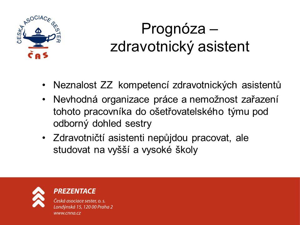 Prognóza – zdravotnický asistent •Neznalost ZZ kompetencí zdravotnických asistentů •Nevhodná organizace práce a nemožnost zařazení tohoto pracovníka d