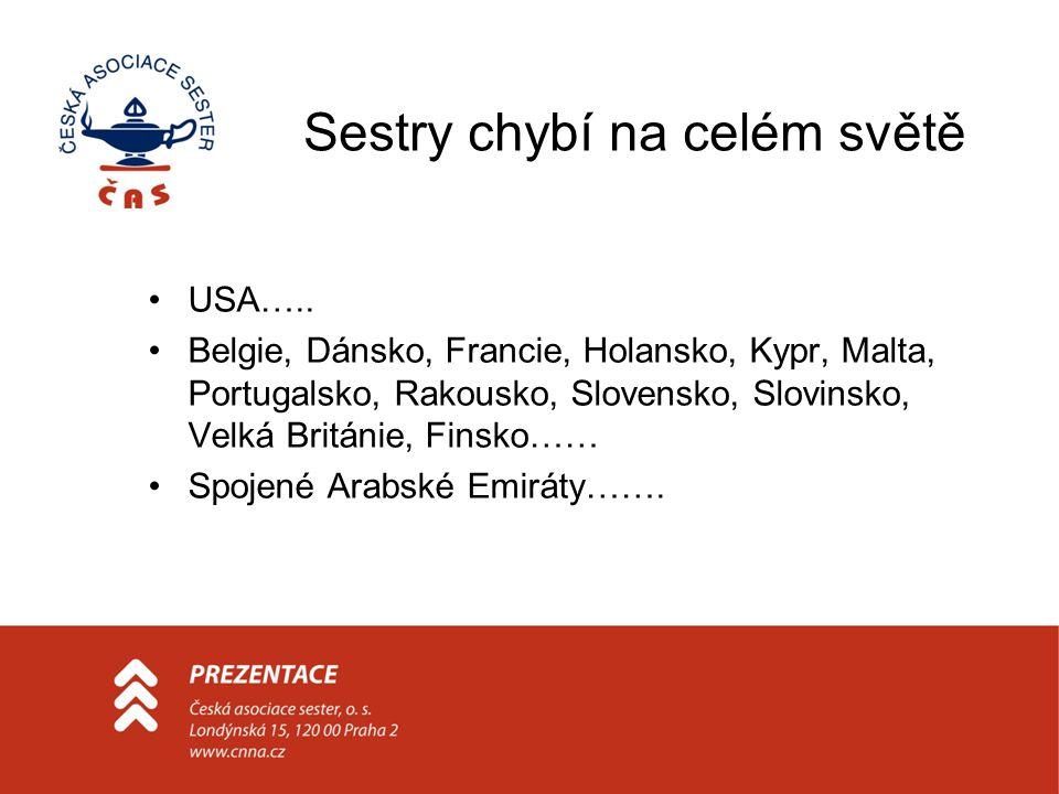 Sestry chybí na celém světě •USA….. •Belgie, Dánsko, Francie, Holansko, Kypr, Malta, Portugalsko, Rakousko, Slovensko, Slovinsko, Velká Británie, Fins