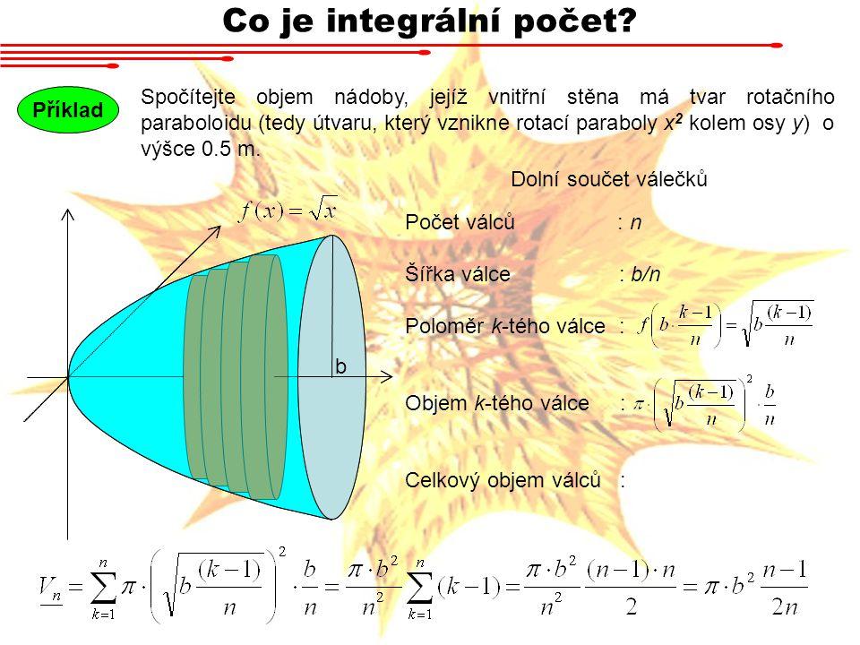 Co je integrální počet? Spočítejte objem nádoby, jejíž vnitřní stěna má tvar rotačního paraboloidu (tedy útvaru, který vznikne rotací paraboly x 2 kol