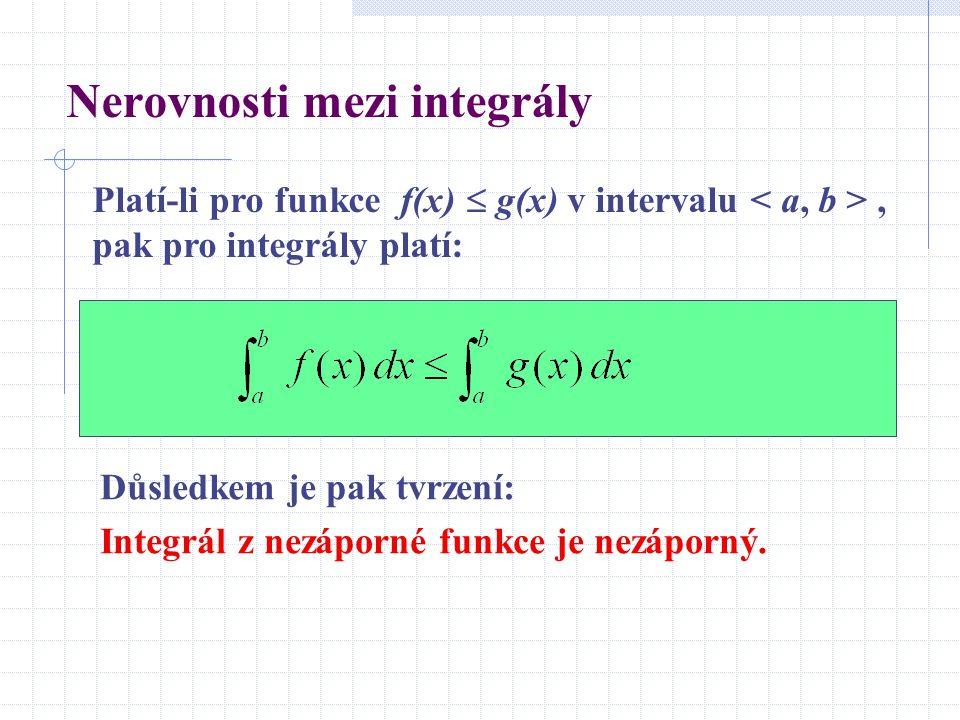 Nerovnosti mezi integrály Platí-li pro funkce f(x)  g(x) v intervalu, pak pro integrály platí: Důsledkem je pak tvrzení: Integrál z nezáporné funkce