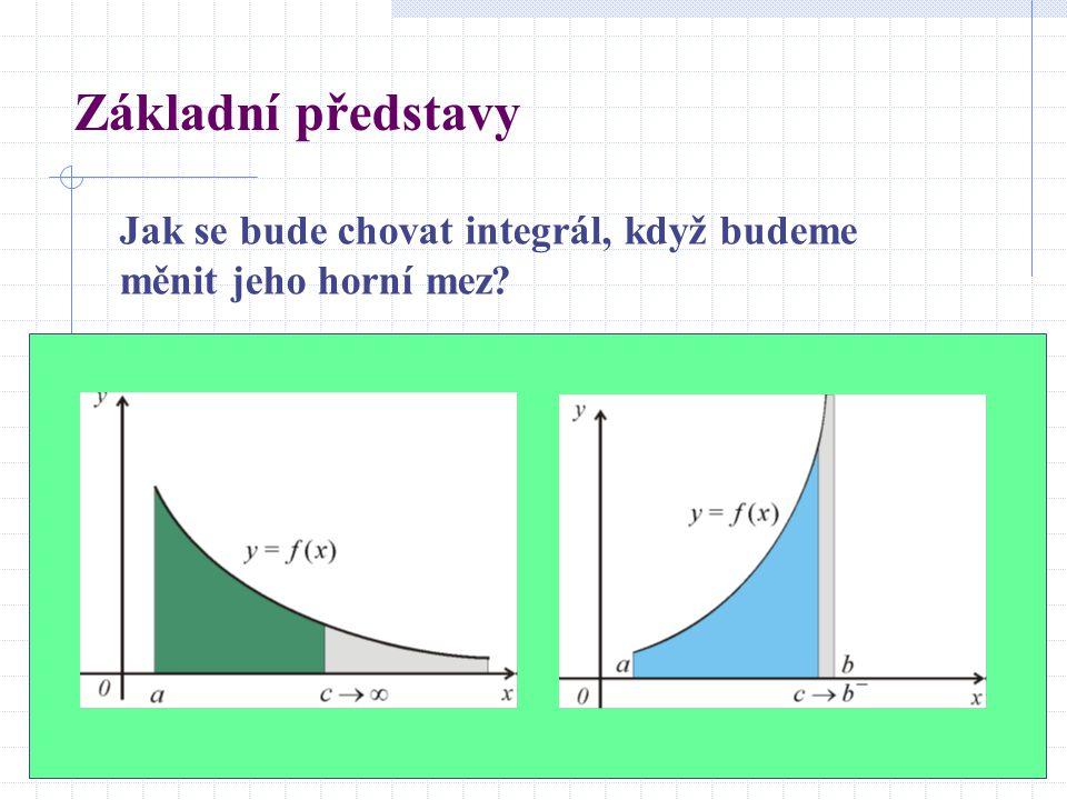 Základní představy Jak se bude chovat integrál, když budeme měnit jeho horní mez?