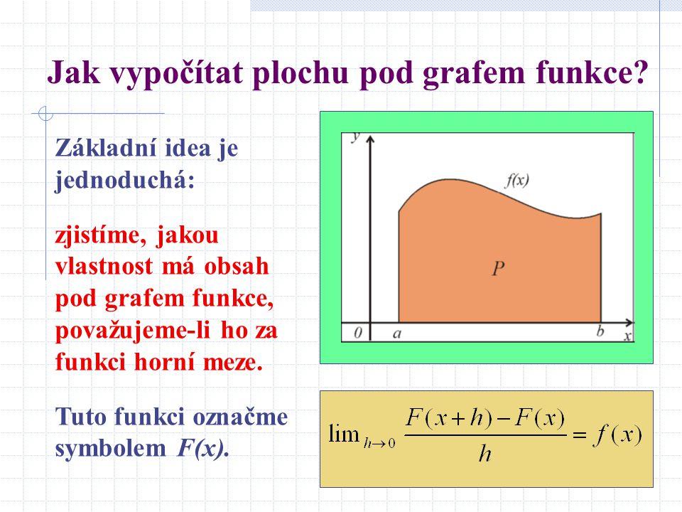 Jak vypočítat plochu pod grafem funkce? Základní idea je jednoduchá: zjistíme, jakou vlastnost má obsah pod grafem funkce, považujeme-li ho za funkci