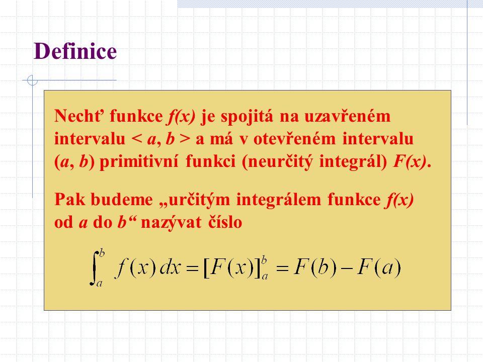 Definice Nechť funkce f(x) je spojitá na uzavřeném intervalu a má v otevřeném intervalu (a, b) primitivní funkci (neurčitý integrál) F(x). Pak budeme